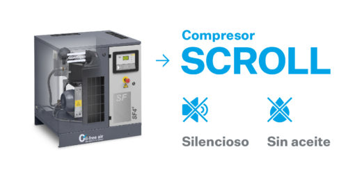 A4 compresores aircompressor scroll atlascopco mrperu