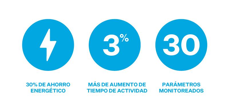 P1_1_SMARTLINK_Beneficios_Monitoreo_Remoto_Atlas-Copco_MR_Peru